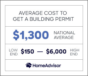 the average cost to get a building permit is $1,300 or $150 to $6,000