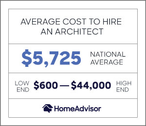 the average cost to hire an architect is $5,725 or $600 to $44,000