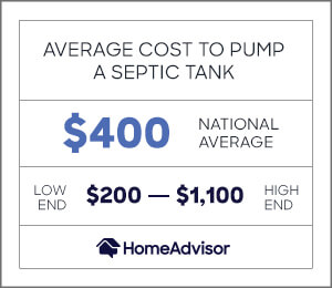 a septic system pumping costs $400 or $200 to $1,100 on average