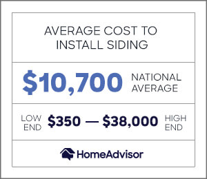 the average cost to install siding is $10,700 or $350 to $38,000.