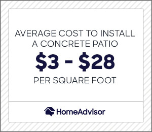 the average cost to install a concrete patio is $3 to $28 per square foot