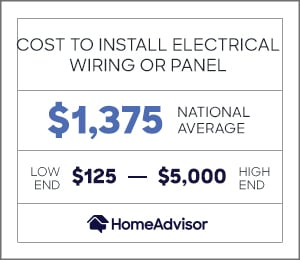 cost to install electrical wiring or a panel is $1,375 or $125 to $5,000