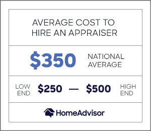 the average cost to hire an appraiser is $350 or $250 to $500
