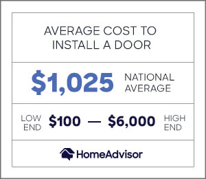 the average cost to install a door is $1,025 or $100 to $6,000