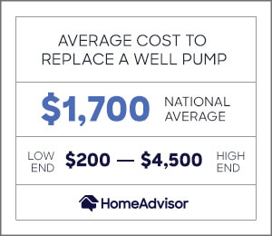the average cost to replace a well pump is $1,700